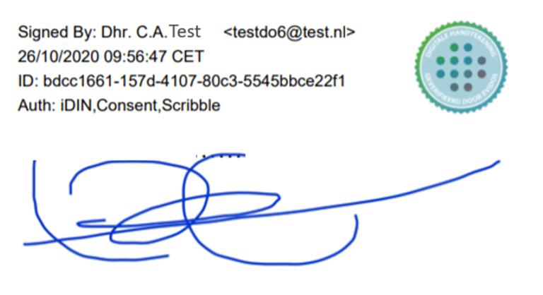 Voorbeeld digitale ondertekening